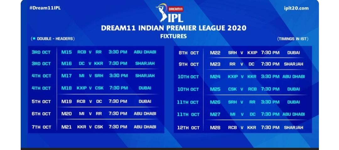 IPL-13 का शेड्यूल देखने के लिए यहां क्लिक करीए! 3