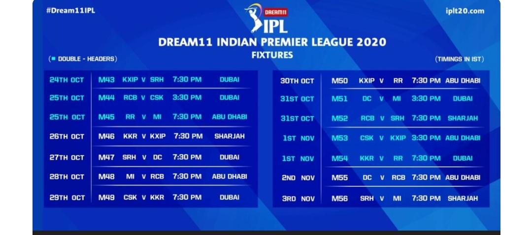 IPL-13 का शेड्यूल देखने के लिए यहां क्लिक करीए! 1