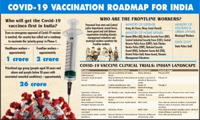 भारत सभी लोगों तक कोरोना वैक्सीन की पहुंच सुनिश्चित कर पाएगा?